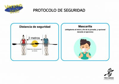 Protocolo seguridad campus verano 2020